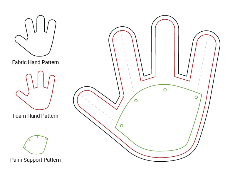 Relationship between fabric, foam, and palm support
