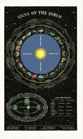 Zodiac Tea Towel
