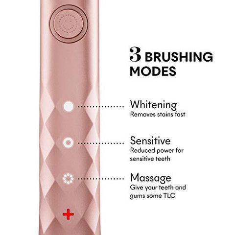 BURST Electric Toothbrush with Charcoal Sonic Toothbrush Head Gift Set, Special Edition Rose Gold