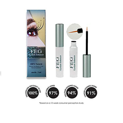2X FEG Eyelash enhancer!!! 2 pieces of most powerful eyelash growth Serum 100% Natural. Promote rapid growth of eyelashes by FEG Eyelash Enhancer