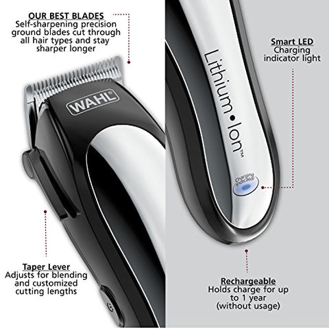 Wahl Clipper Lithium Ion Cordless Haircutting & Trimming Combo Kit â?? Rechargeable Electric Razor F