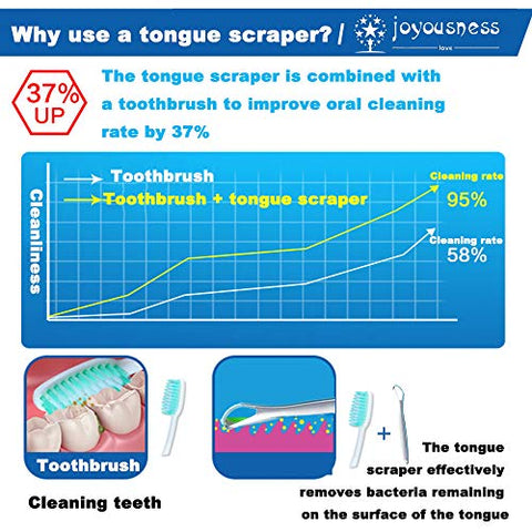 JOYOUSNESS (3 Pack) Tongue Scraper Cleaner Surgical Stainless Steel Daily Oral Dental Hygiene Fresh Breath- Scrapers Medical Grade Metal Scraping Carrying Case Convenient Cleaning Tables Care