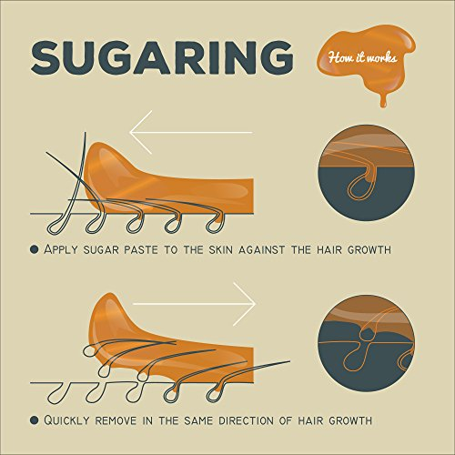 "Sugaring Paste""Luxury Pro"" â?? Organic Hair Removal   Set Of Pro Four Paste (Soft, Gentle, Ultra, Ul"