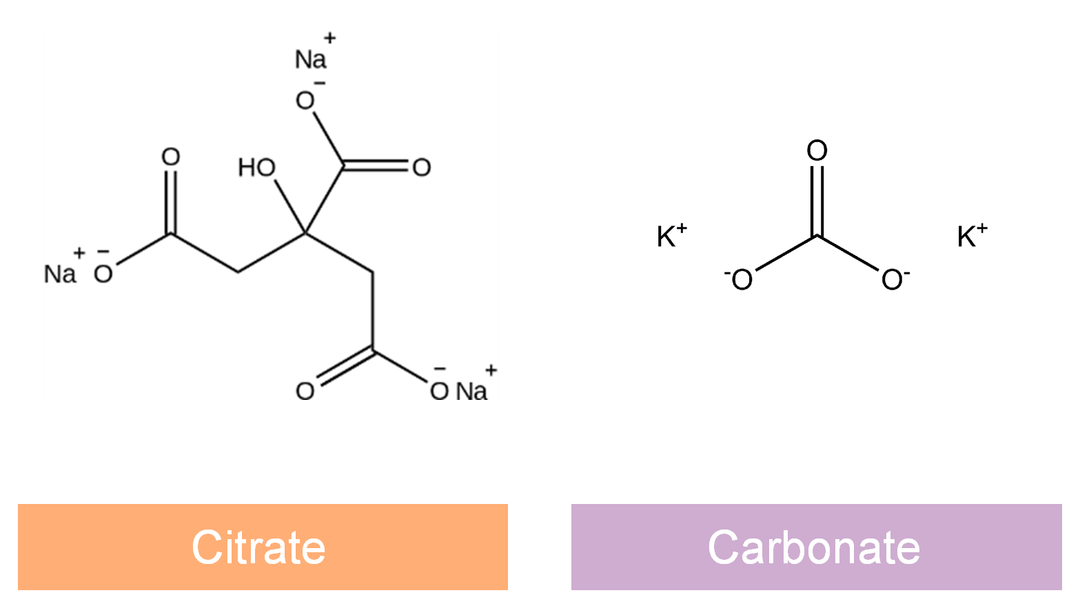 Citrate Carbonate