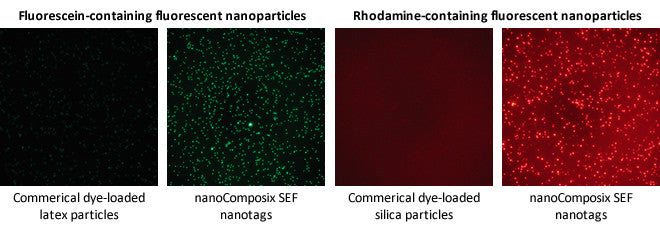 Comparison between commercial fluorescent nanoparticles and nanoComposix SEF nanotags.  The materials were deposited onto a glass slide at similar particle concentrations, and imaged under identical excitation and image capture conditions.