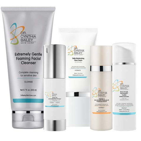 combination anti aging sin care treatment with tretinoin and glycolic acid