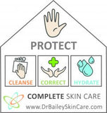 doctor's advice for complete skin care for rosacea