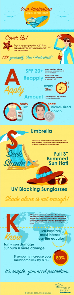 Dr. Bailey's Sun Protection Infographic