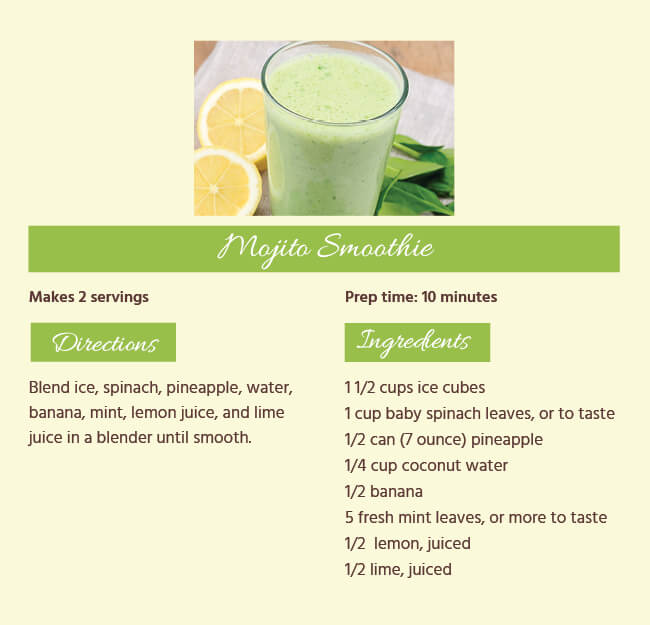 Mojito Smoothie Recipe Card