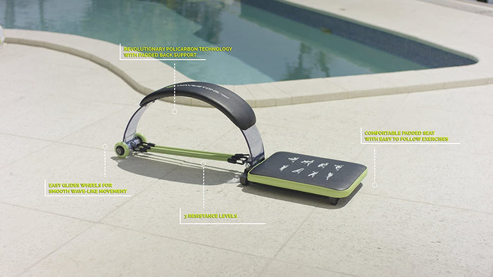 NEW - WAVERTONE 180 Fitness System