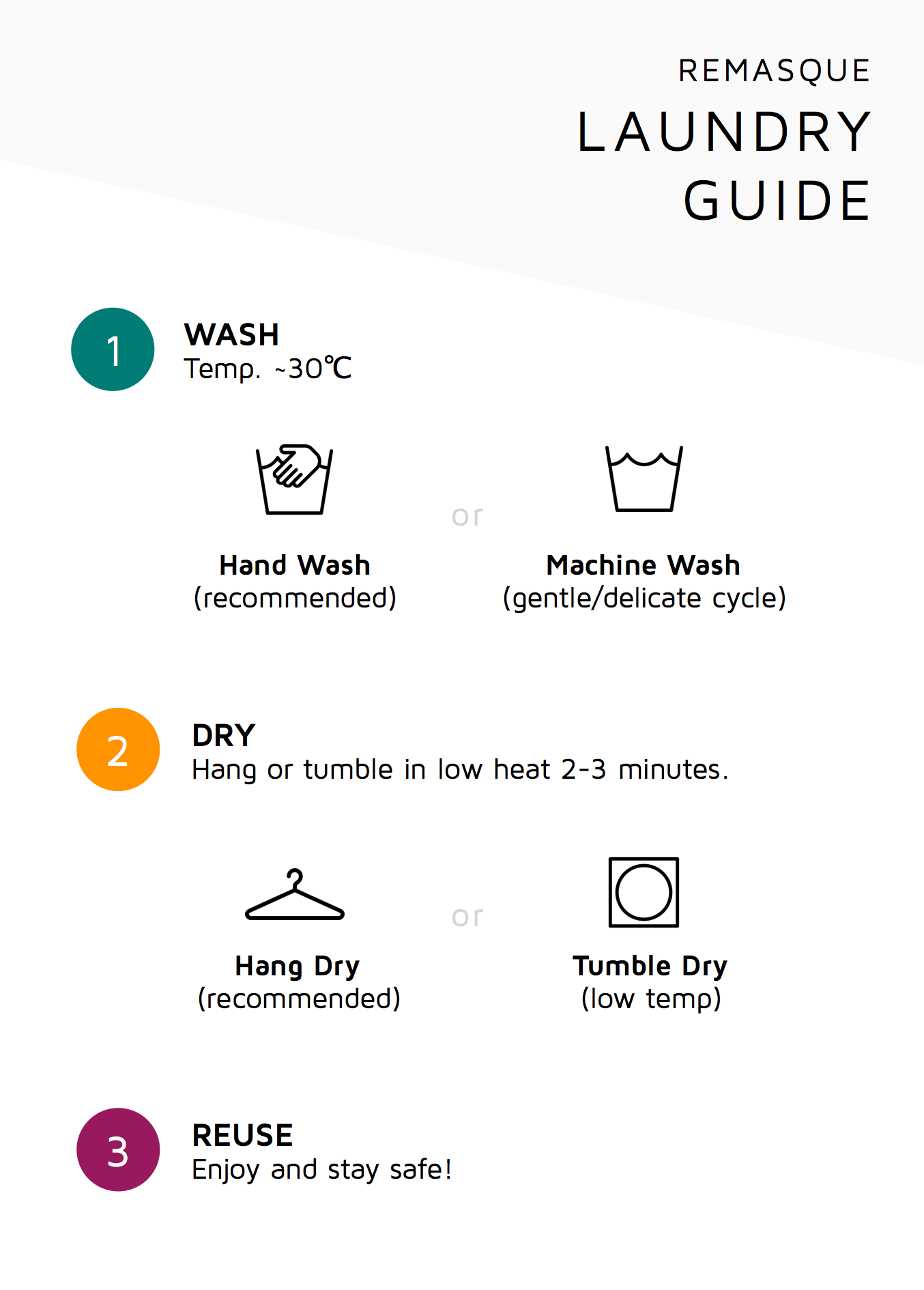 Face Mask Laundry Guide and Care Instructions