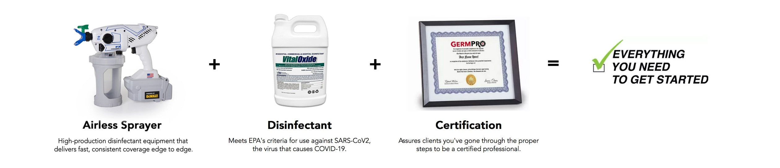 GermPro's complete disinfection kit has everything you need to get started