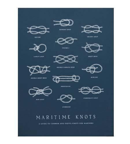 Maritime Knot Poster