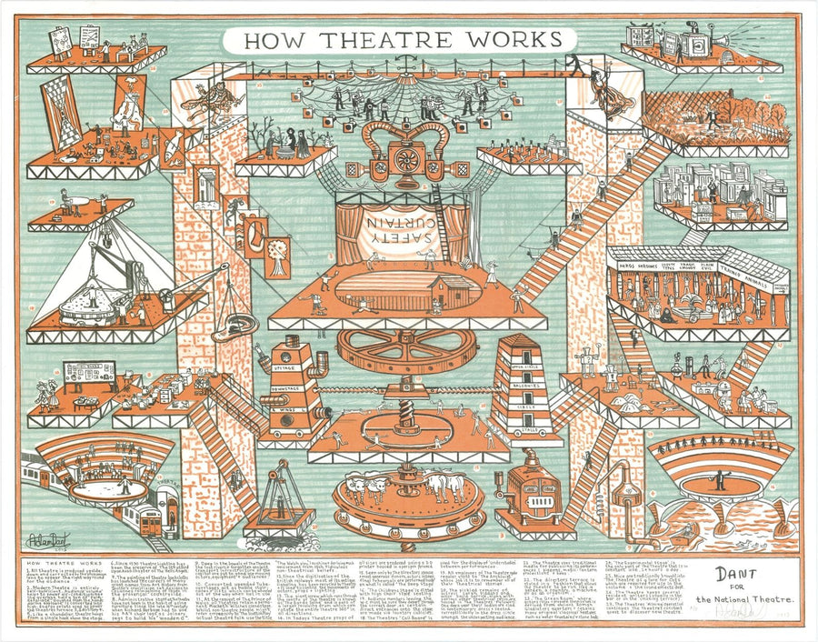 How Theatre Works Lithograph Art Print