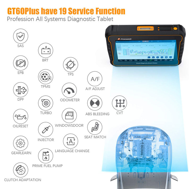 19+ Special Functions Foxwell GT60 Plus Bi-Directional OBD Android Tablet Scan Tool OE-Level Advanced All System Diagnostics with All Needed Service Functions ABS Auto Bleed TPMS Programming