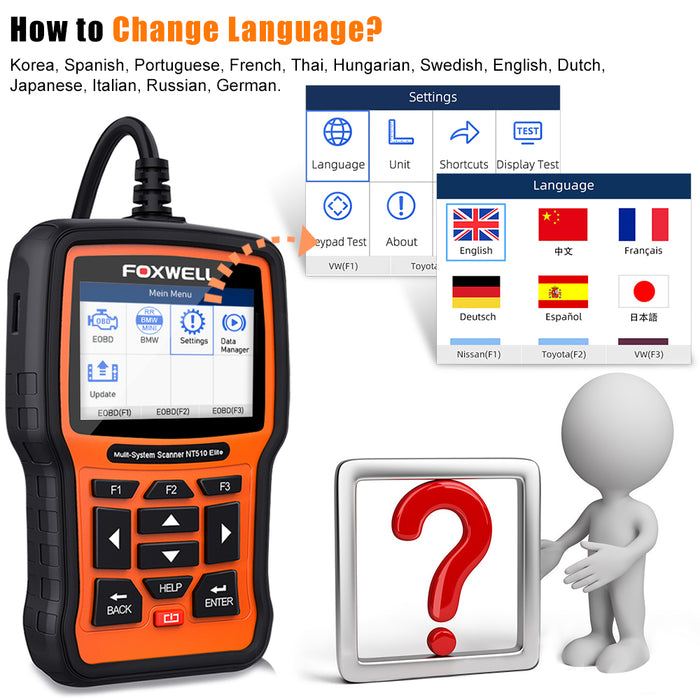 【US Stock】FOXWELL NT510 Elite Full System Scanner for Specific Makers with ABS Bleeding IMMO DPF BMS Reset Works on 2018/2019