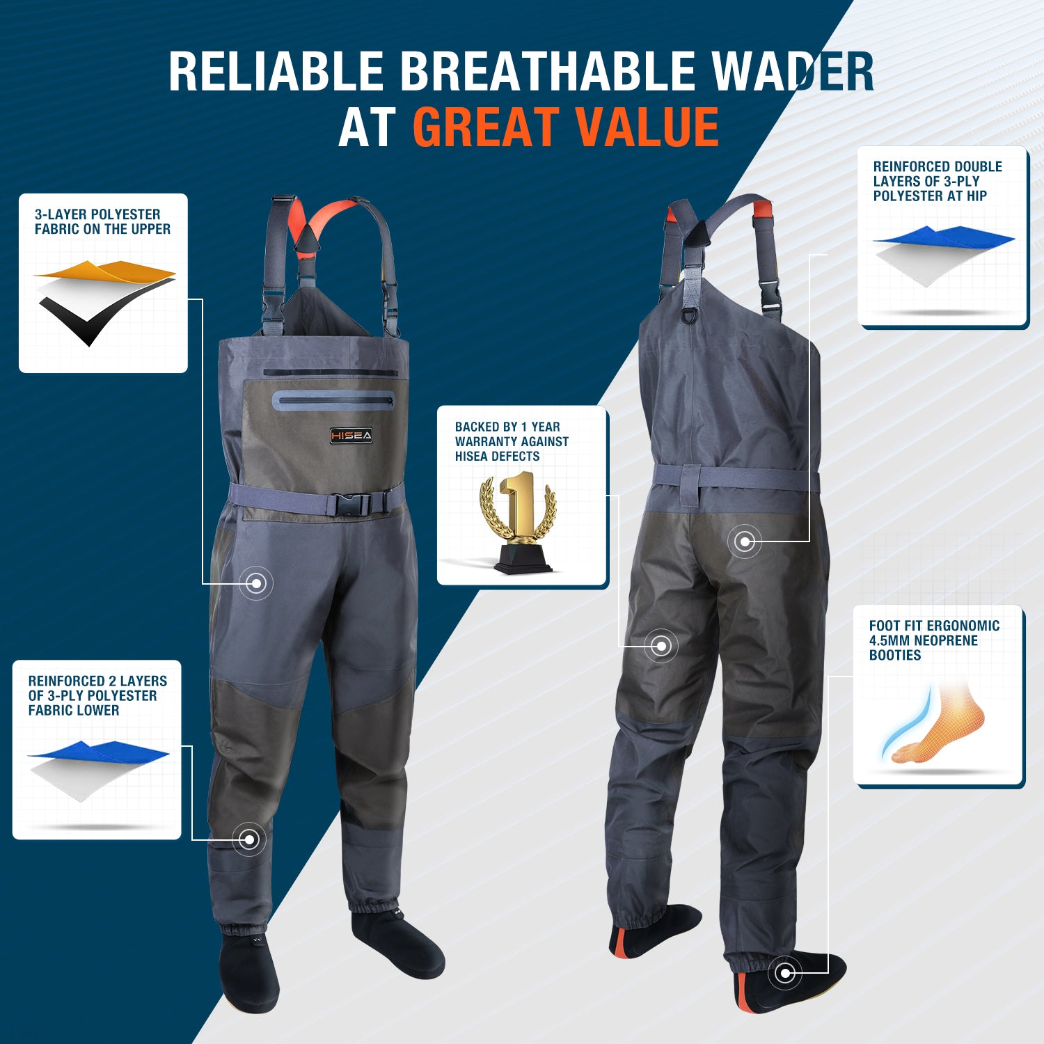 Ultralight \u0026 Breathable Chest Waders