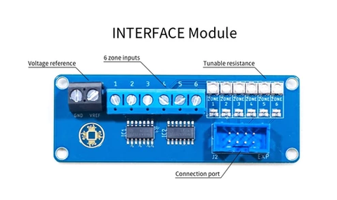 Konnected Alarm Panel INTERFACE Module