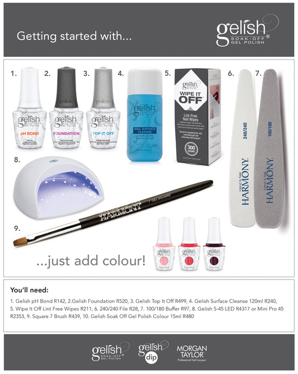 Getting started with Gelish