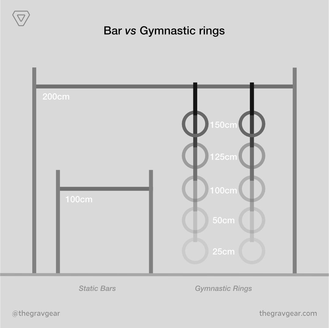 grav gymnastic rings by gravgear adjutable height with static bar
