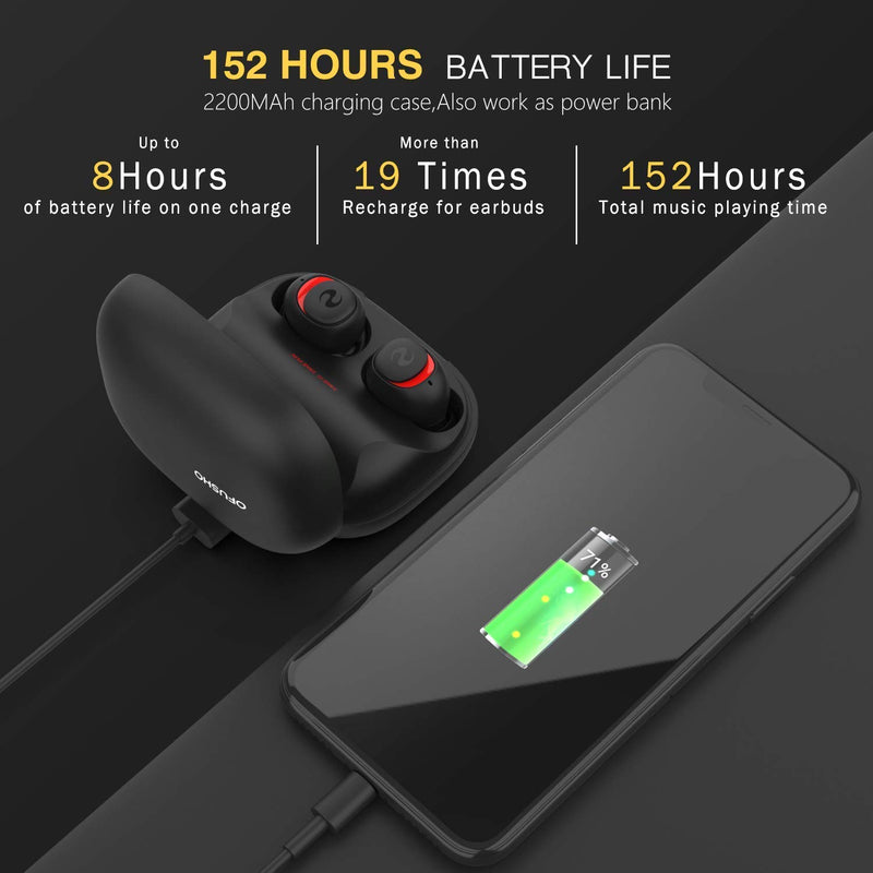 Bluetooth Earbuds Wireless Earbuds Bluetooth 5.0 Earphones Qualcomm QCC3020 Headphones