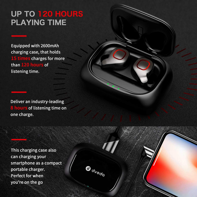 Wireless Earbuds Bluetooth 5.0 True Wireless Headphones,120H Playtime