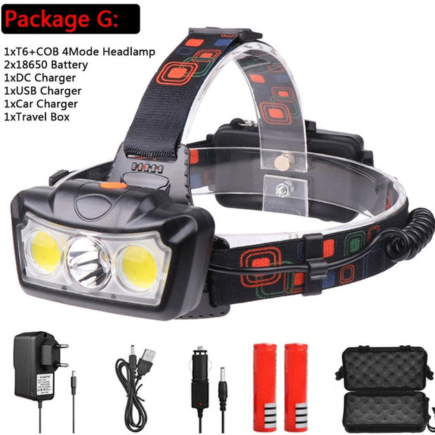 LED Headlight for Workers/Campers