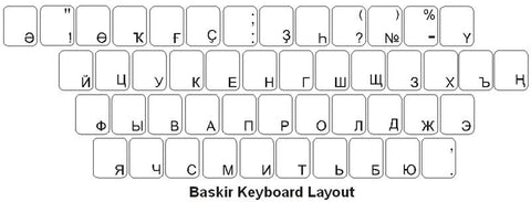 Baskir Keyboard Labels - DSI Depot