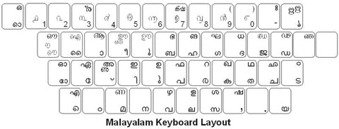 Malayalam Keyboard Labels - DSI Depot