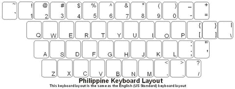 Philippines (English) Keyboard Labels - DSI Depot