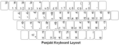 Punjabi Keyboard Labels - DSI Depot