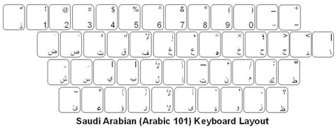 Saudi Arabia (Arabic) Keyboard Labels - DSI Depot