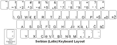 Serbian (Latin) Keyboard Labels - DSI Depot