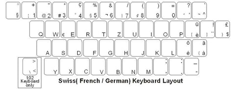 Swiss (German) Keyboard Labels - DSI Depot