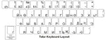 Tatar Keyboard Labels - DSI Depot
