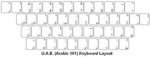 U.A.E. (Arabic) Keyboard Labels - DSI Depot