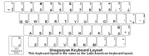 Uruguay (Spanish) Keyboard Labels - DSI Depot