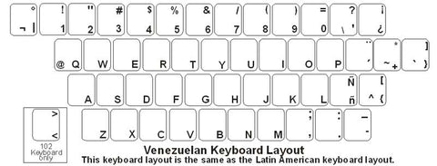 Venezuela (Spanish) Keyboard Labels - DSI Depot