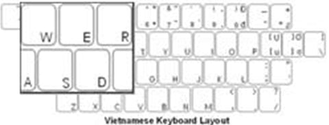 Vietnamese Keyboard Labels - DSI Depot