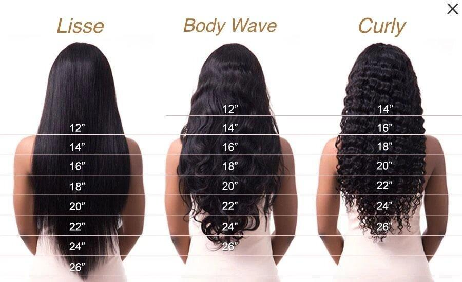 Tissage Indiens Body Wave 100% Naturel - VELVETY PARIS