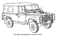 'Perentie' Ex- military Land Rover, Buyers Guide