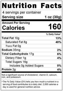 milk chocolate 1oz nutrition facts