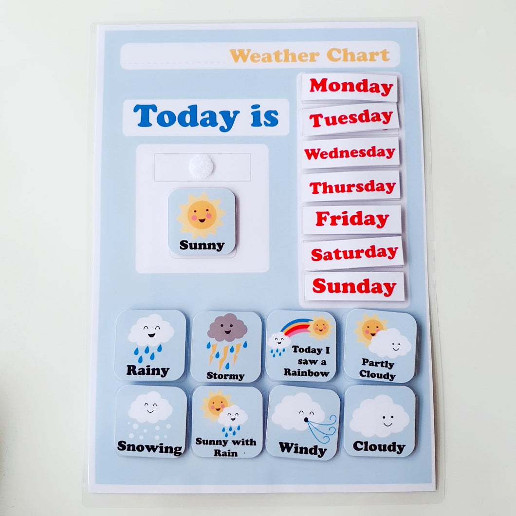 [Ready Stock] Weather & Days Of The Week Chart