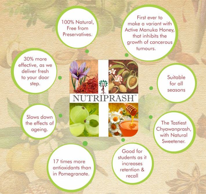 Benefits of Nutriprash the tastiest variant of Chyawanprash