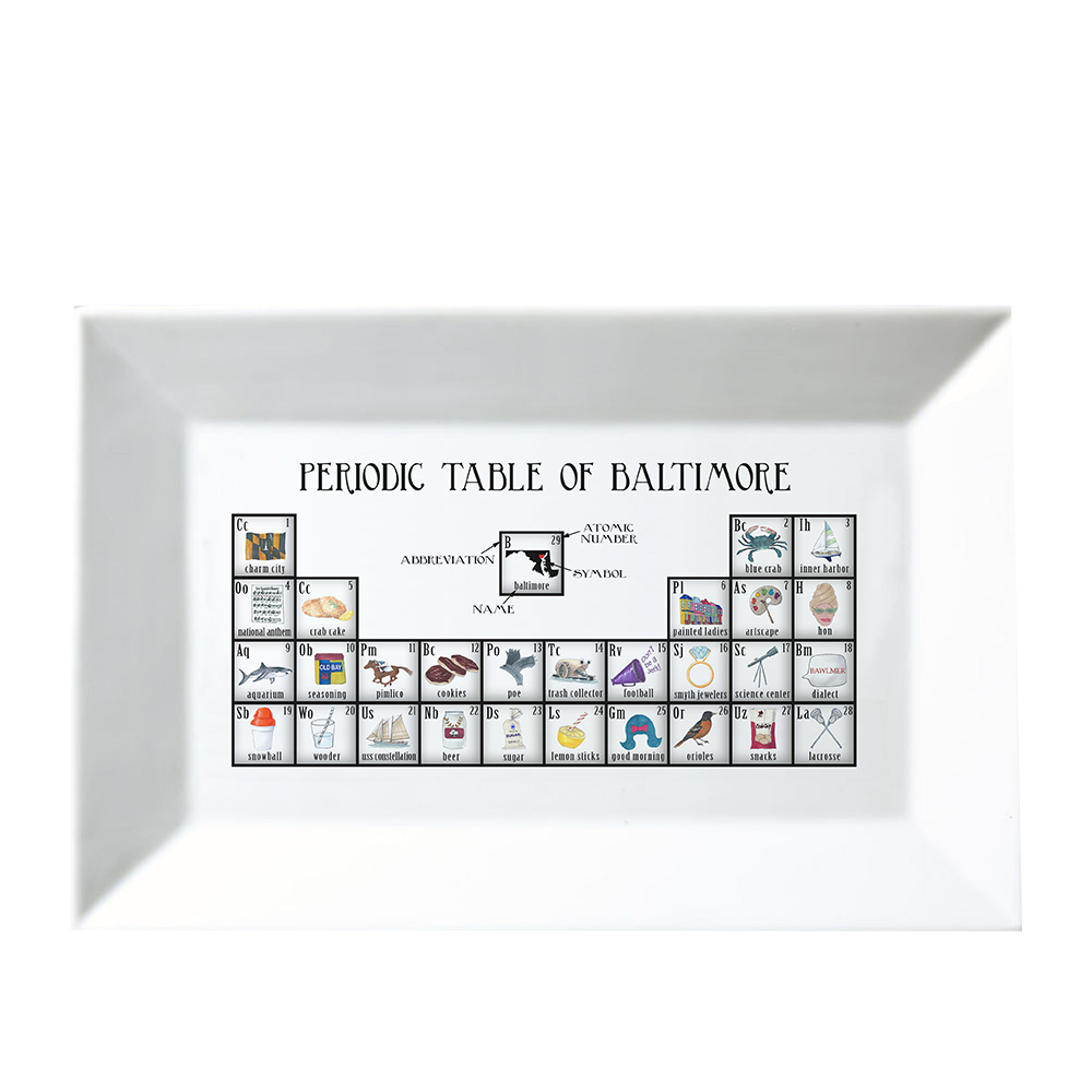 Baltimore Periodic Table of Elements