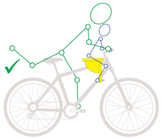 Diagram of safe mounting of bike with front mounted child seat