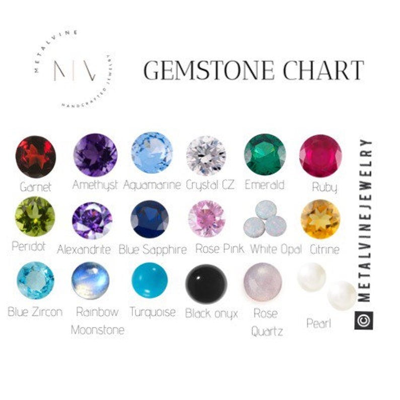 Any Gemstone- Two Stone Ring
