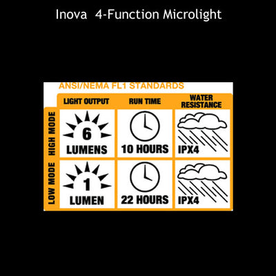 Inova BugLit LED Micro Flashlight