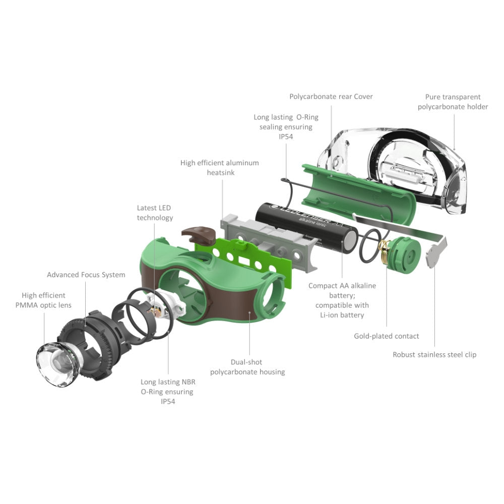 LED Lenser MH4 LED Headlamp
