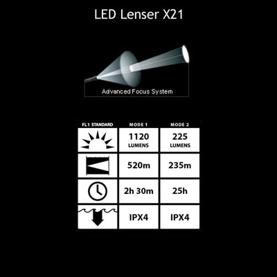 LED Lenser X21.1 LED Flashlight